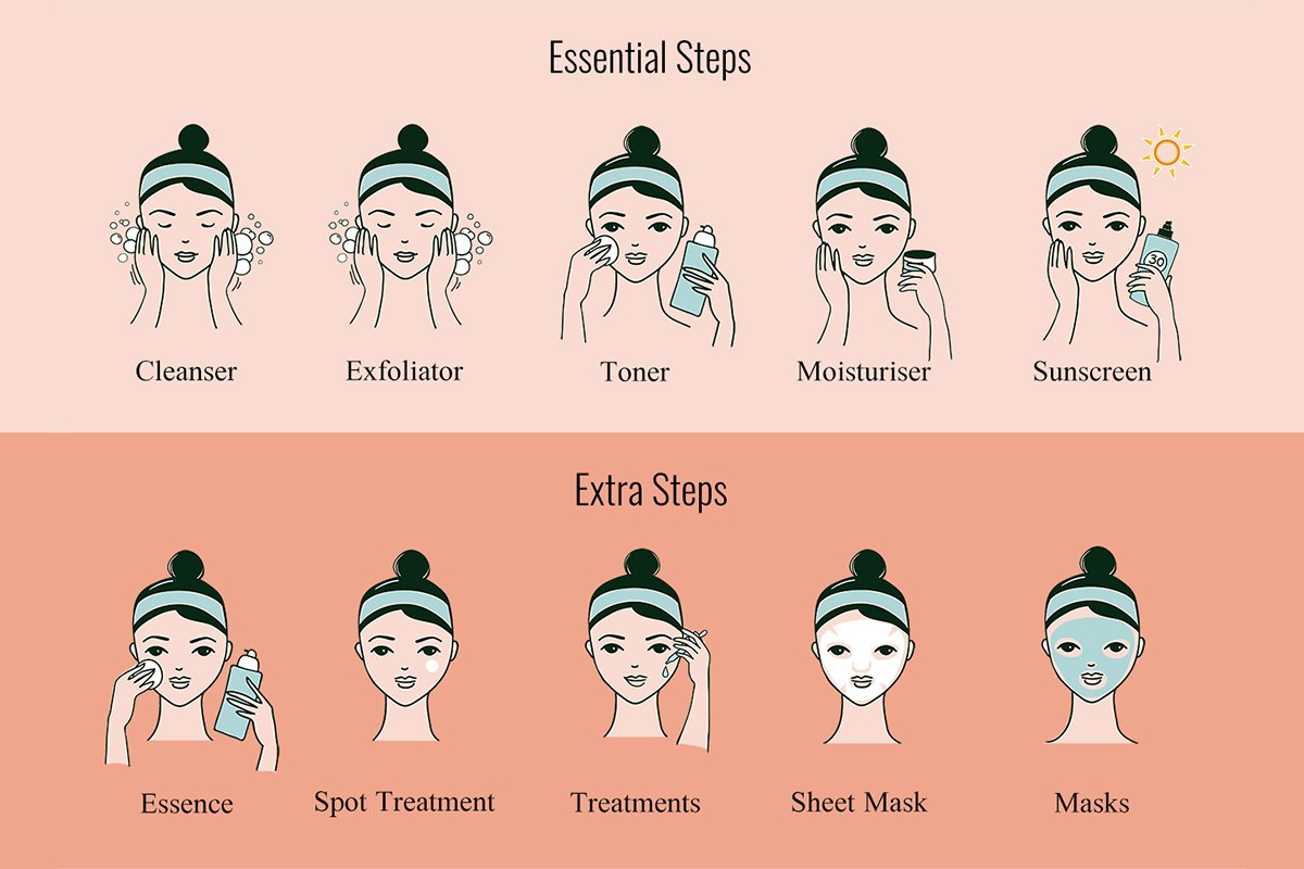 10 step korean beauty routine