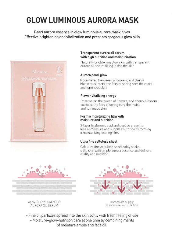skincare-kbeauty-glowtime-JM Solution Glow Luminous Aurora Mask